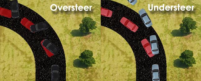 Phân biệt Understeer và Oversteer