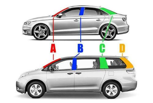 Tìm hiểu một số khái niệm cơ bản trên xe ô tô